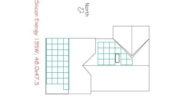 Home solar configuration