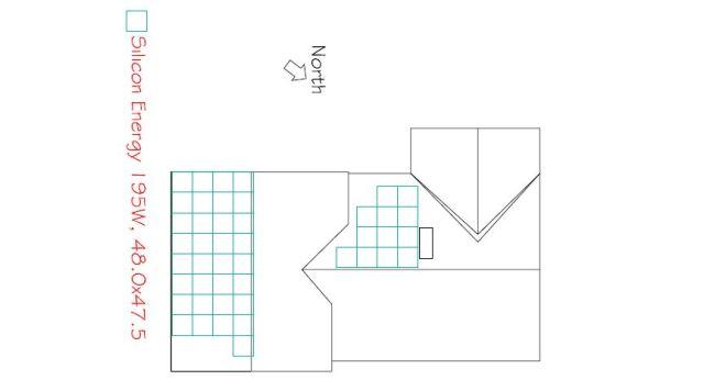 Solar panel final layout